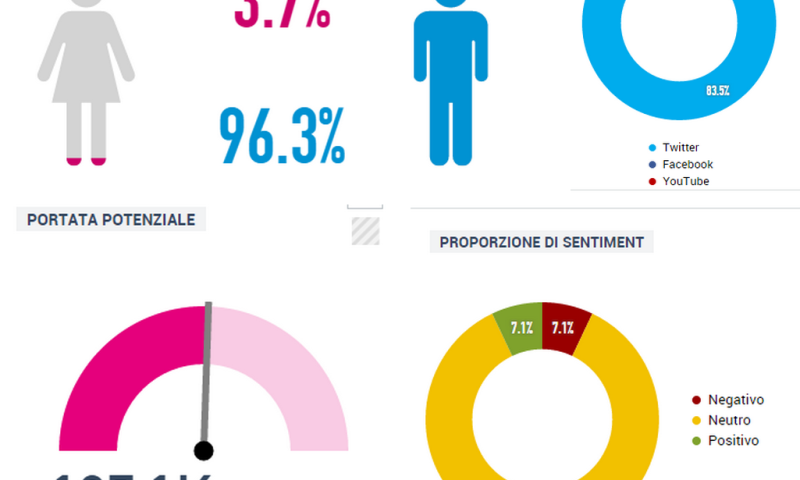 #Calabria2014
