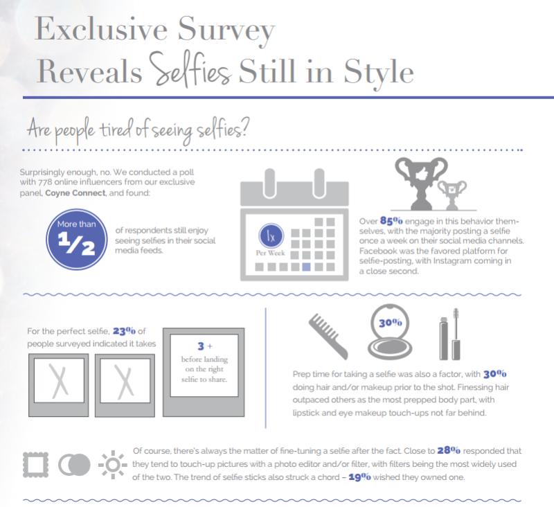 """Arriva il primo rapporto sullo """"Stato dei selfie"""""""